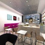 Kế hoạch kinh doanh mở quán cafe năm 2020 và 2021