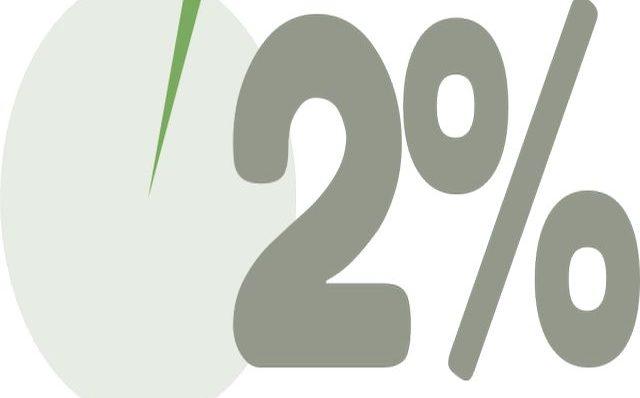 Khoảng cách giữa bạn và thành công bằng 2%
