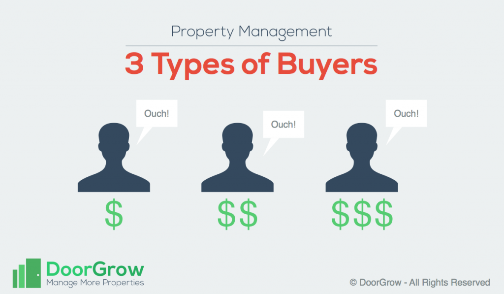 Chiến lược định giá sản phẩm (cả khi đối thủ hạ giá bán)
