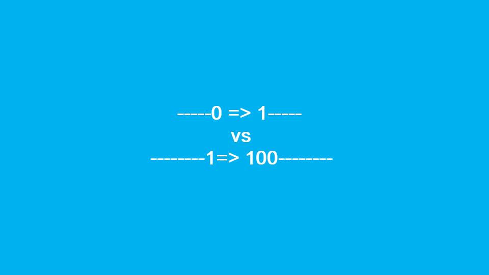 Người khởi nghiệp làm sao từ số 0 đến số 1 và từ 1 đến 100