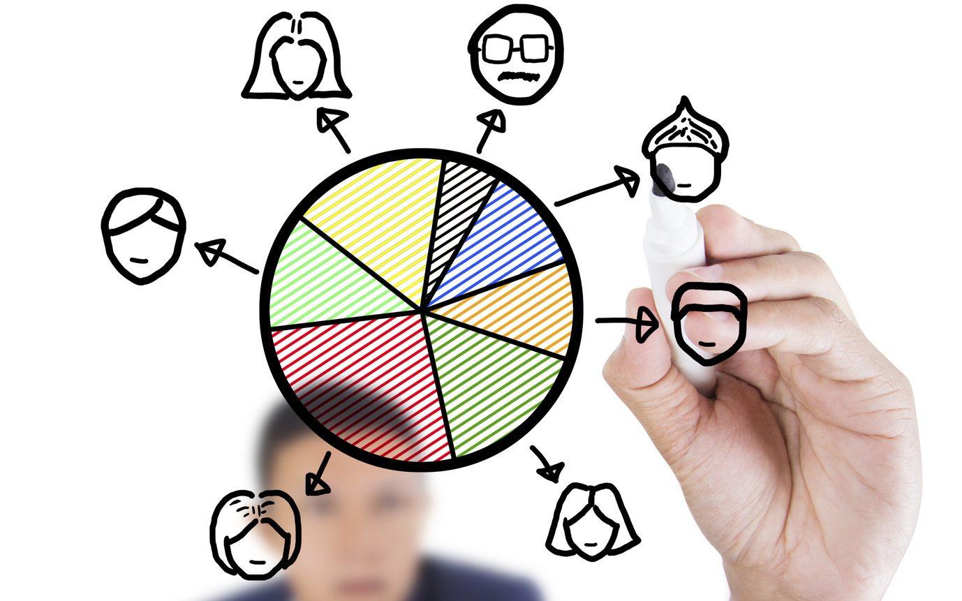 Chi phí kinh doanh có thể tiết kiệm được tối đa bằng cách nào?