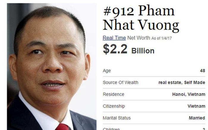 Ai là người giàu nhất Việt Nam hiện nay