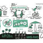 30 Mô hình kinh doanh thương mại mới lạ- cách làm giàu nhanh nhất