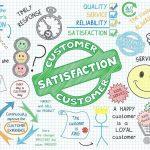 7 Cách giữ chân khách hàng cũ