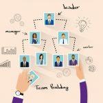 Công ty làm thế nào giữ chân nhân tài (chi tiết)