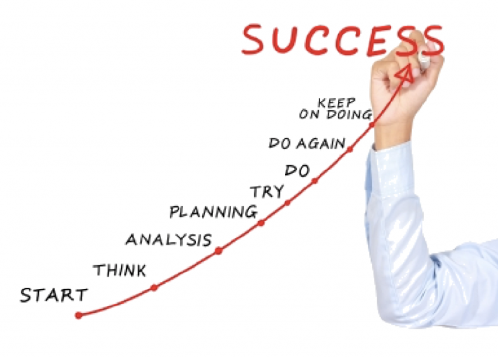 Những điều cơ bản mà các cao thủ bán hàng vẫn làm mỗi ngày để nâng cao hiệu quả quản lý bán hàng