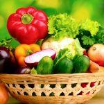 Kế hoạch mô hình kinh doanh thực phẩm sạch Online (đầu tư lãi cao)