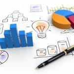 Những Kênh và cách đầu tư lãi suất kép sinh lợi nhuận cao