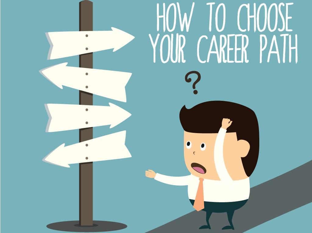 Làm sao để chọn đúng Nghề phù hợp với với bản thân