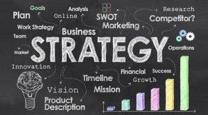 Nội dung lập Kế hoạch kinh doanh trên 1 trang giấy từ a đến z
