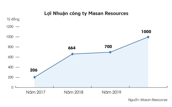 Tham vọng phá vỡ thế độc quyền Vonfram của Trung Quốc, Việt Nam đang có những điều kiện thuận lợi nhất để thành công.
