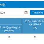 Ý tưởng lĩnh vực kinh doanh được 1 công ty bỏ vốn gấp 4 lần ngân hàng lớn Việt Nam cộng lại