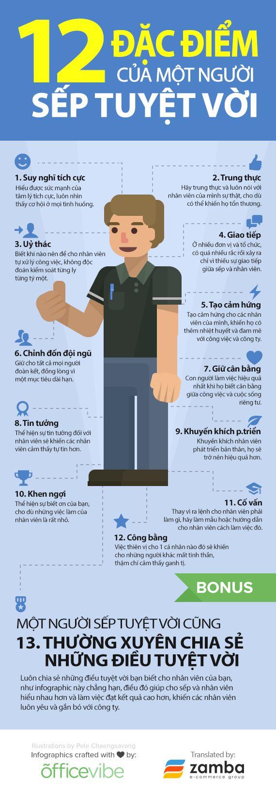 12 Ý tưởng đặc điểm của 1 người sếp, quản lý tuyệt vời trong mắt cấp dưới
