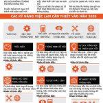 10 Ý tưởng kỹ năng làm việc để thích nghi phù hợp năm 2020-2021