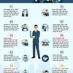 10 Ý tưởng kỹ năng quan trọng của 1 người quản lý biết cách kiếm tiền