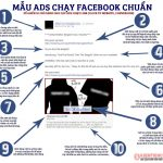 Ý tưởng mẫu chạy quảng cáo Facebook kiếm tiền