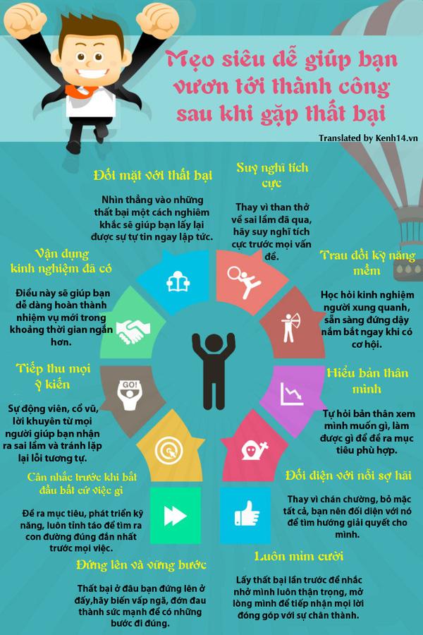 Ý tưởng để bước tới thành công lớn hơn sau khi bị thất bại