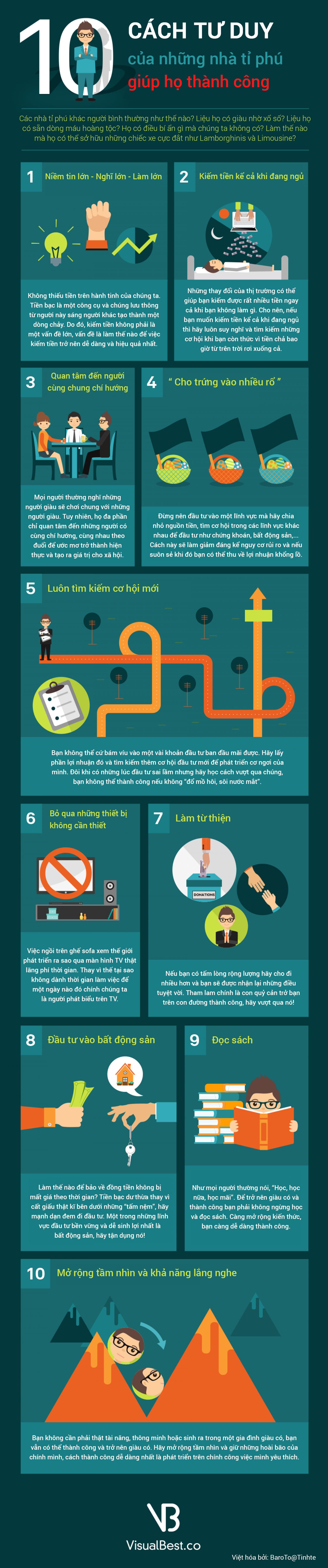 10 Ý tưởng tư duy của các nhà tỷ phú giúp họ thành công