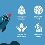 Ý tưởng chọn lĩnh vực khởi nghiệp