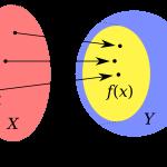 Tổng hợp đầy đủ các dạng toán về hàm hợp (toán học)