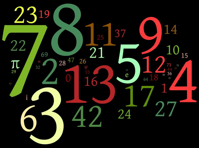 Giải thích quy luật trò chơi số đếm từ 1 đến 30 dễ hiểu nhất - BYTUONG