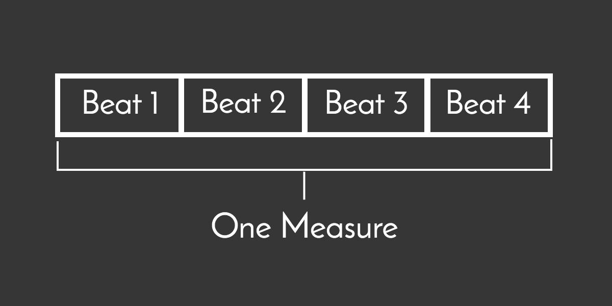 Hướng dẫn cách đếm nhịp beat rap đơn giản nhất
