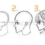 Hướng dẫn cách vẽ khuôn mặt nhìn nghiêng cơ bản nhất
