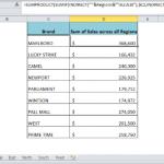 Hướng dẫn tính tổng nhiều sheet có điều kiện trong Excel