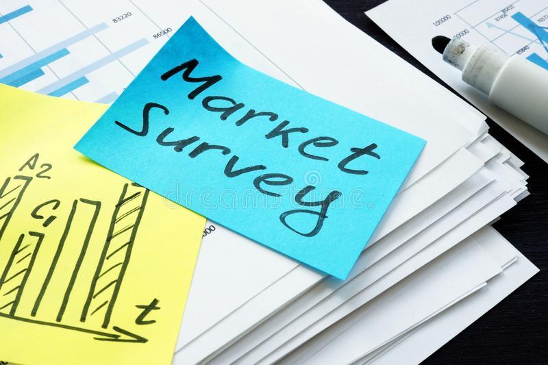 Các Mẫu bảng câu hỏi khảo sát thị trường phổ biến nhất hiện nay