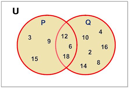 Bài tập: Cho A = { a; b; c; d; e}. Số tập con có 3 phần tử là A. 12. B. 10 C. 32 D. 8